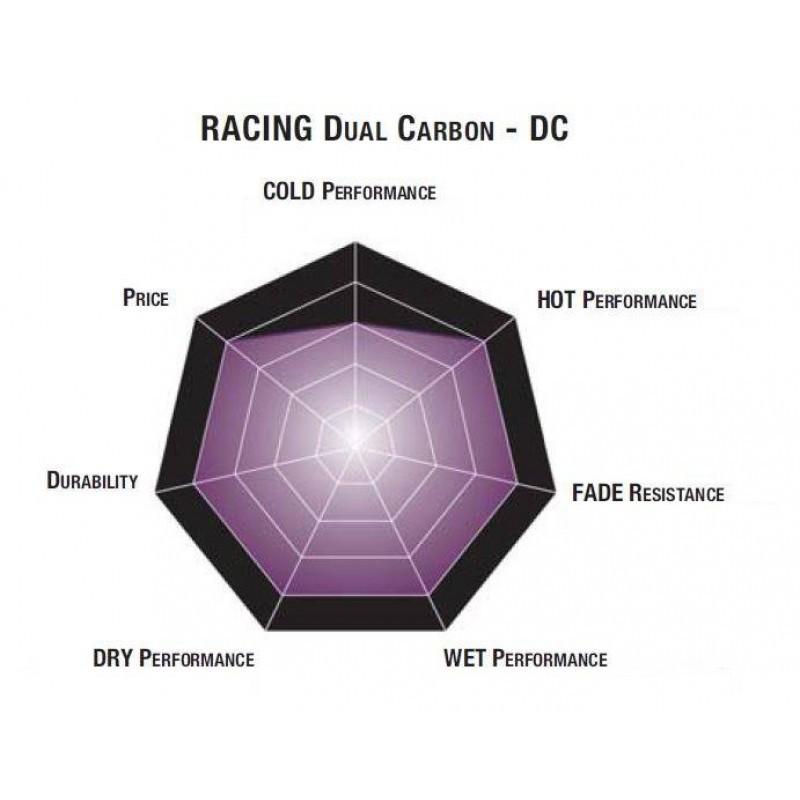 SBS Dual Carbon Brake Pads- Yamaha R6/ R1/ FZ-09 - 634DC